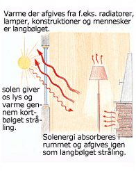 energiruder glarmester brøndby 1
